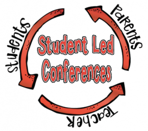 studentledconferences